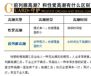 香港兆邦-守护[前列腺v情趣]男用自慰器情趣成人性用品送情趣内衣阿姨图片