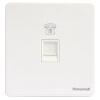 Honeywell (Honeywell) панели переключателя разъем серии элегантный белый телевизор компьютерной розеткой белый цвет телевизор недорого