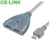 CE-LINK 2169 HDMI2x1 двоичный переключатель 1 м интеллектуальный компьютер видео переключатель 2 в поддержку 1080P 3D версии 1.4 идет линия tonelli 2169 nero m