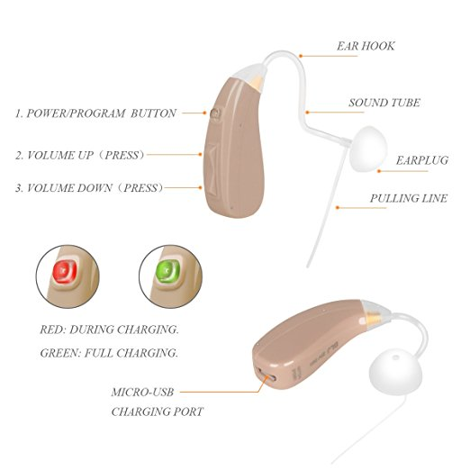 Hearing aid amplifier Cheap su05p manual control bte digital unprogram hearing aids fitting range 115db hearing aid price