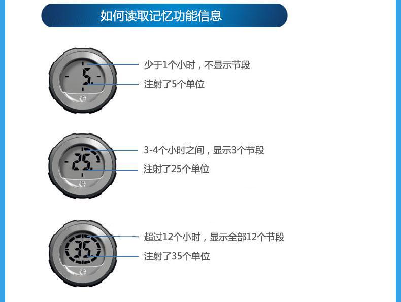 诺和胰岛素注射笔三代【相关词_重组甘精胰岛素注射液
