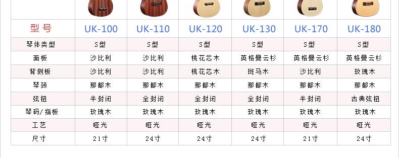 口琴简谱10孔儿歌c