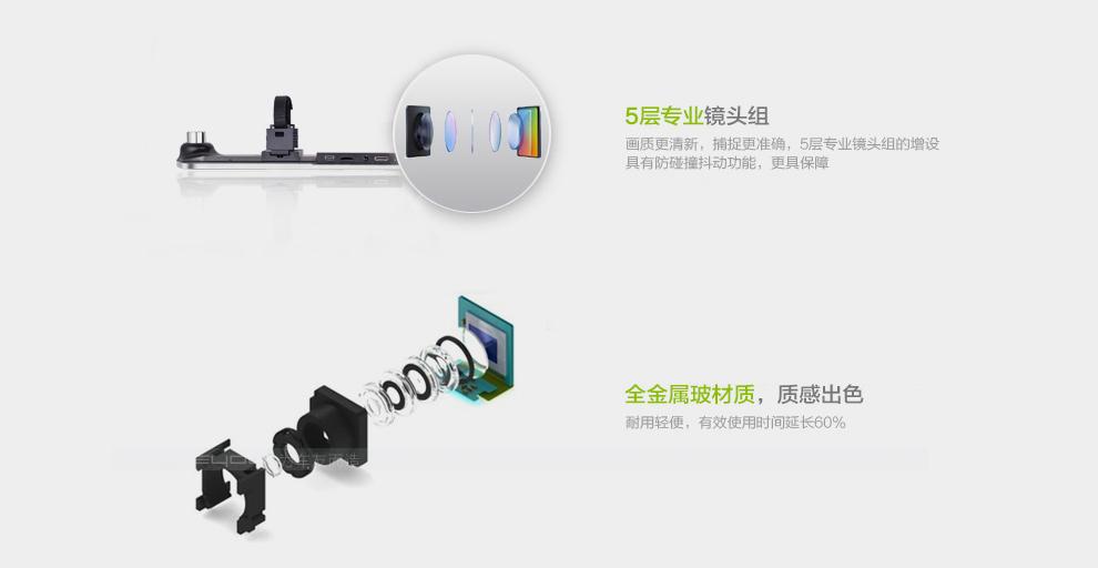 视镜防眩光蓝镜双镜头超广角超高清夜视倒车可视1080p/720p标配无卡