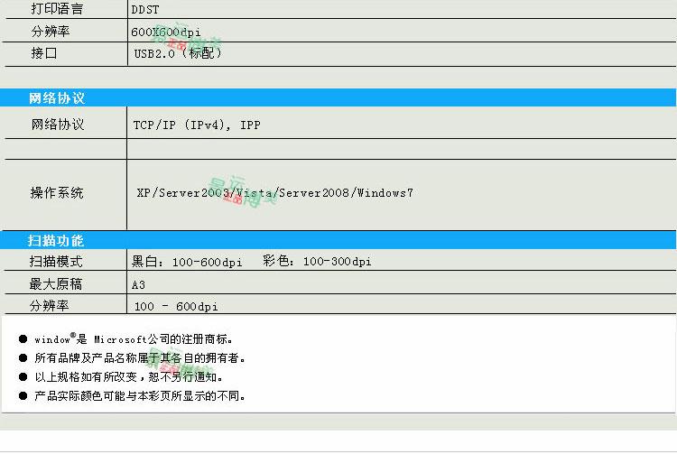 RICOH / Ricoh Aficio MP 2013L comes standard with 20 black and white copiers Host