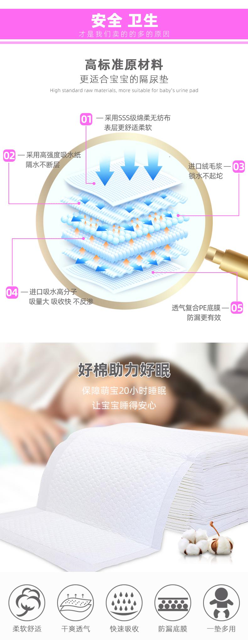 小布头儿 婴儿隔尿垫 一次性宝宝纸尿垫 护理垫 新生儿尿片 儿童隔尿垫巾床垫 M码 55片45*35CM*2包装
