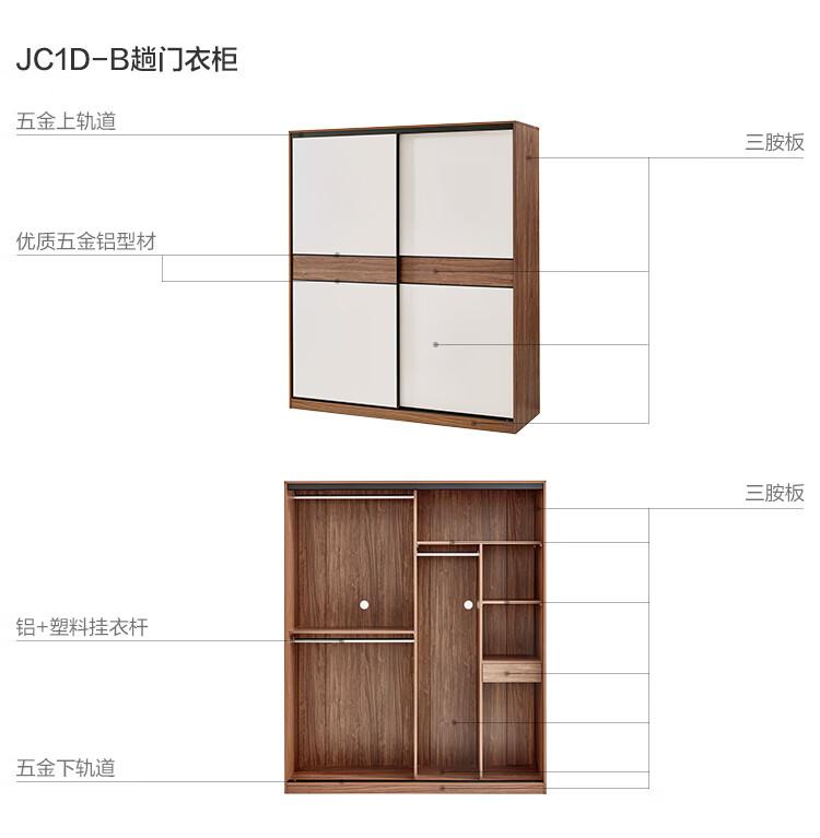 JC1D-B-材料解析-趟门衣柜.jpg