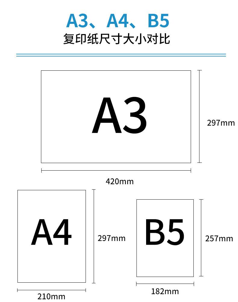 尺寸 A4