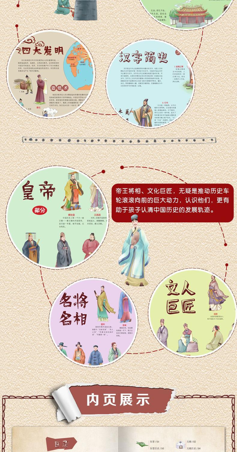 精装 手绘中国历史地图透过地图看中国历史人文版各朝代长卷年表大