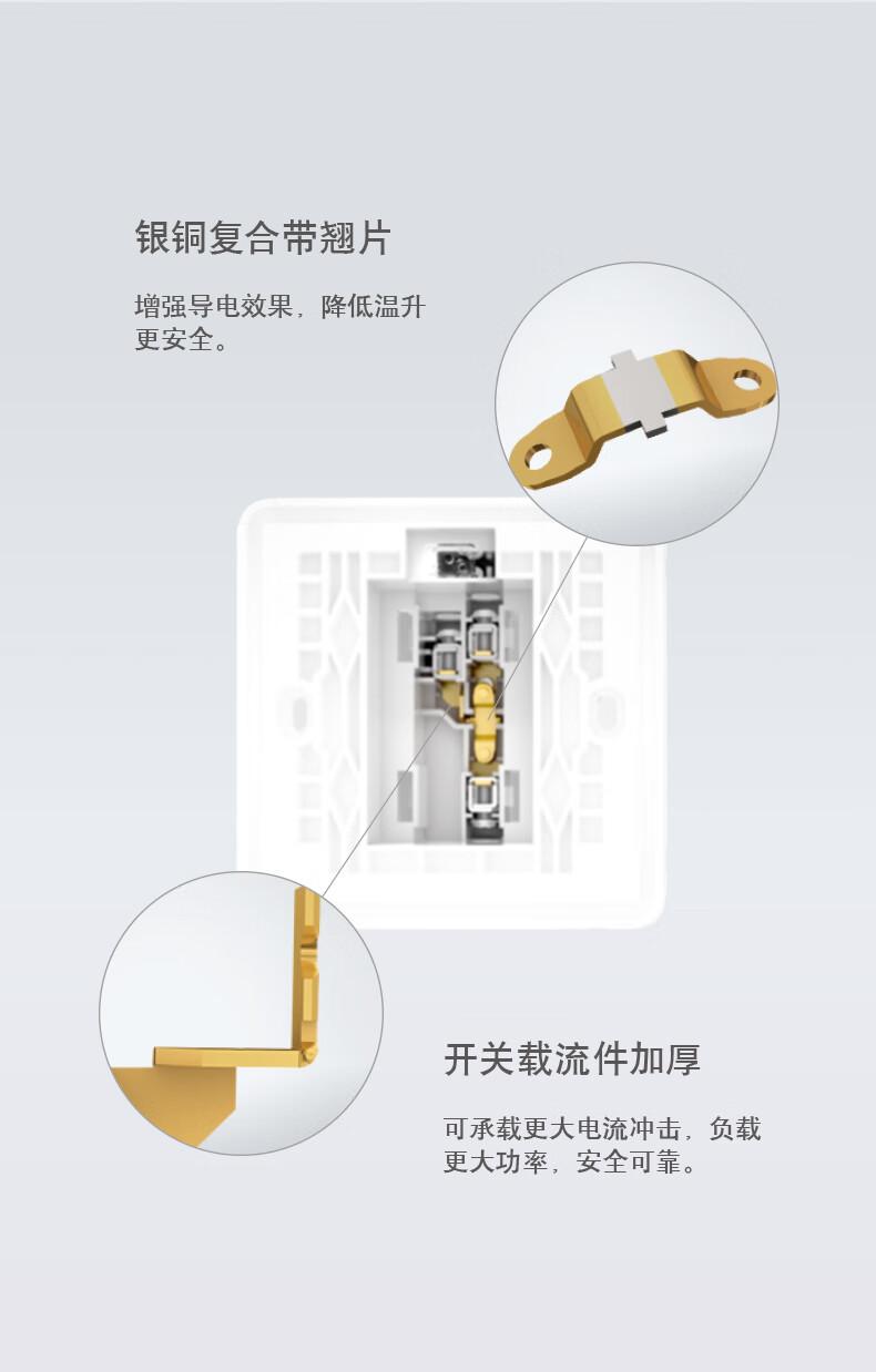 银铜复合带翘片增强导电效果,降低温升更安全。开关载流件加厚可承载更大电流冲击,负载更大功率,安全可靠-推好价 | 品质生活 精选好价