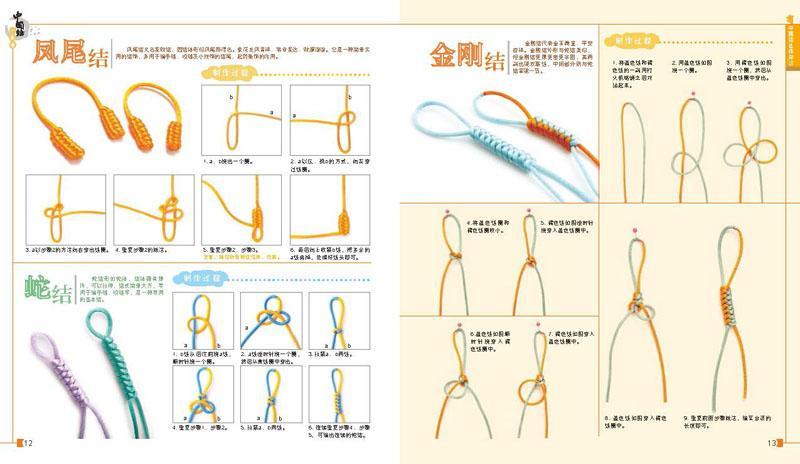图解示范了平结,金刚结,纽扣结等三十余种基本结,变化组合结的编法,并