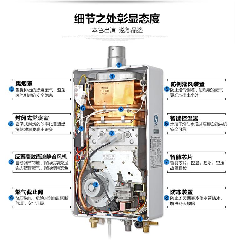 樱花(sakura)16l恒温节能环保燃气热水器(天然气)jsq32-e 天然气图片