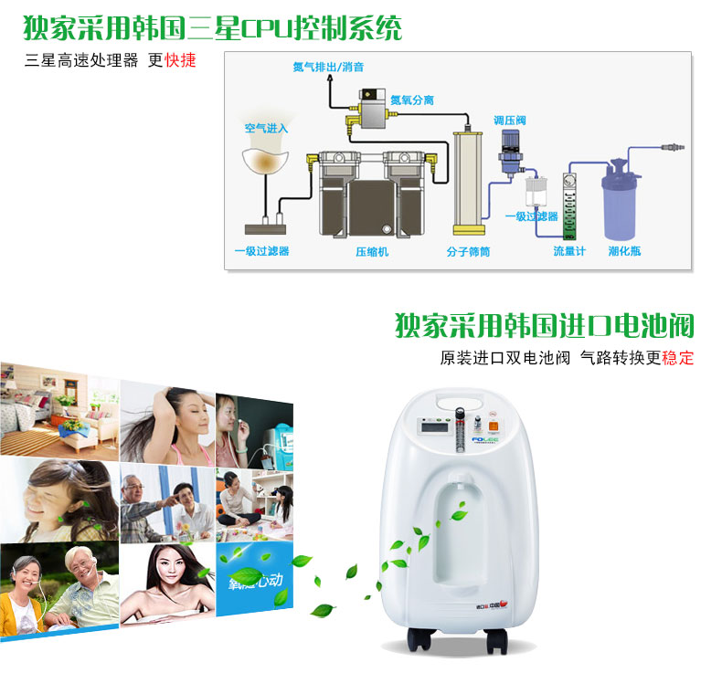 富林制氧机医用家用老人氧气机 y007-3w