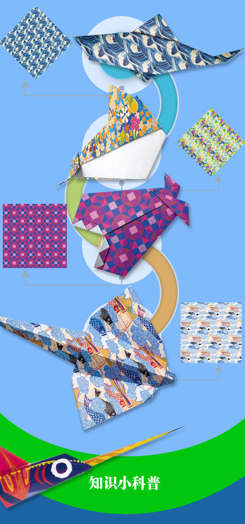 儿童折纸游戏礼盒 海底世界 儿童折纸大全 儿童手工折纸艺术 手工折纸