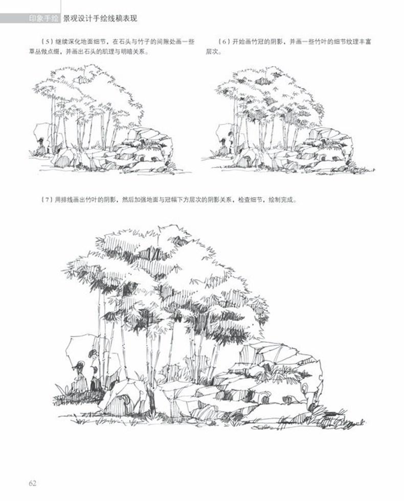 【明信片4张】正版 印象手绘 景观设计手绘线稿表现 设计效果图 铅笔