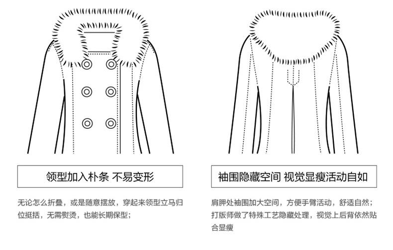 呢子大衣设计图手绘