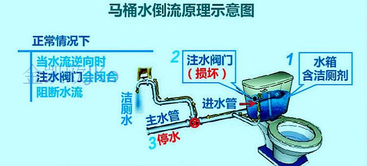 热水器止逆阀图片