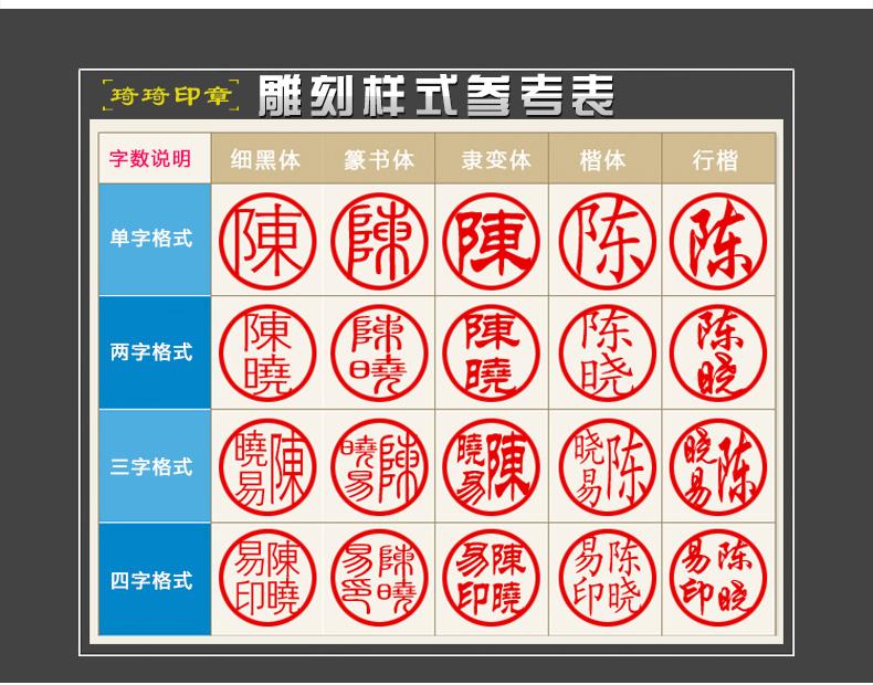 琦琦 日本印章 刻章 韩国名字印章 名字印章 姓名牛角印章 出国留学