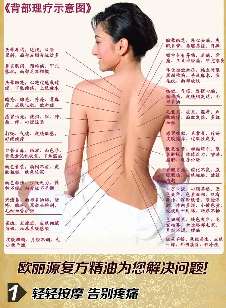 肩颈-有 什么 方法可以舒缓 颈椎 疼痛 内科 奇飞知识