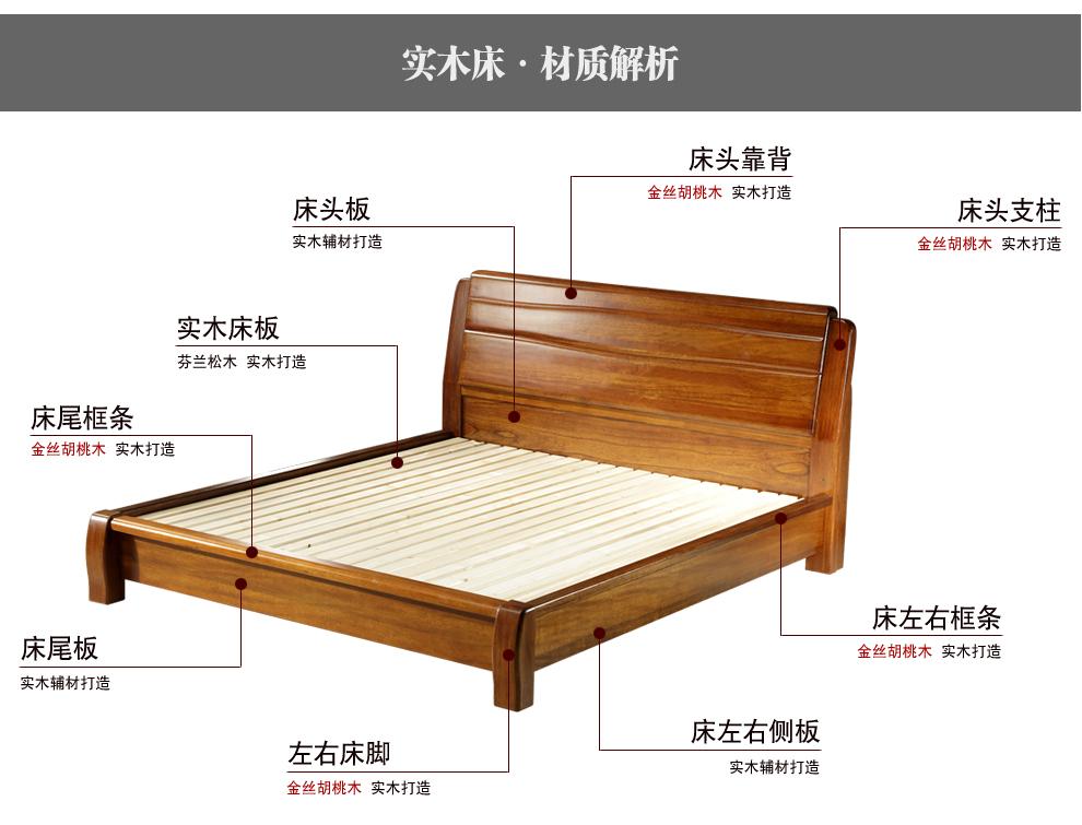 单体家具手绘床