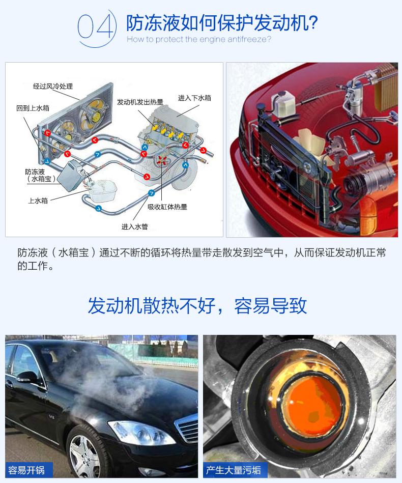 车仆-25℃ 防冻液0℃水箱宝汽车发动机水箱冷却液补充液通用2kg 水箱
