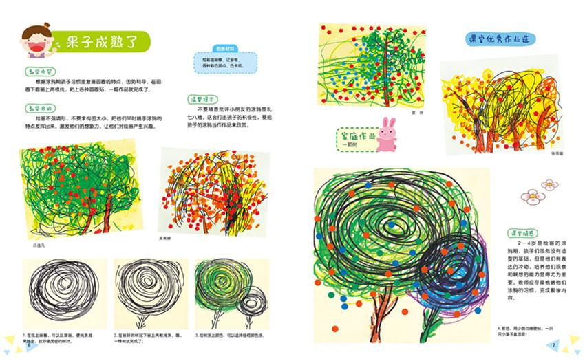 幼儿园创意美术图片
