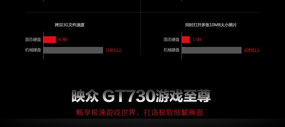 860k四核/128g/映众gt730游戏电脑主机4核