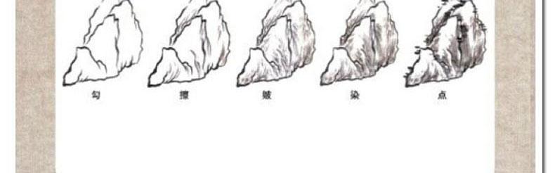 国画基础教程水墨画入门写意画教程书籍/花鸟虫鱼动物山水技法 .图片