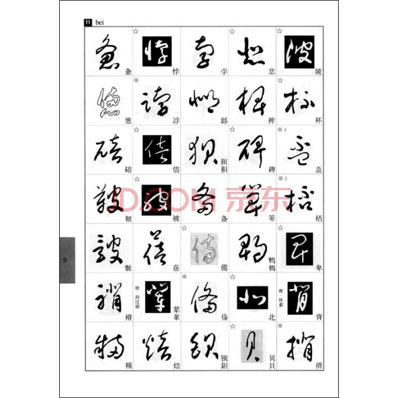 点的写法 行书基本笔画技法探析 系列七之一