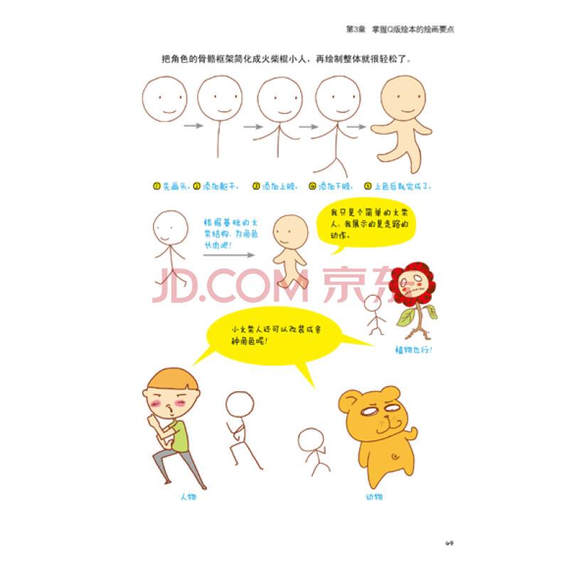 飞乐鸟 1支笔画出Q版绘本 .pdf