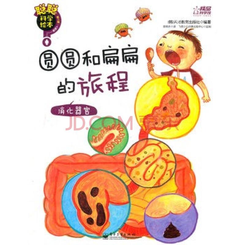 人体消化器官简笔画