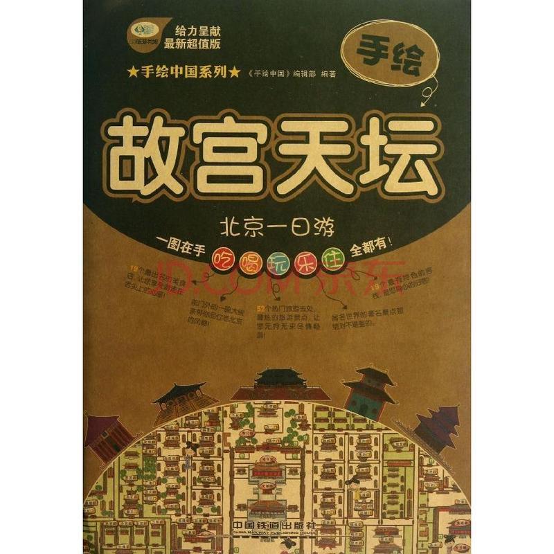 手绘故宫天坛:北京一日游