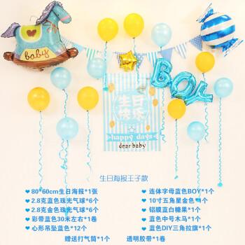 生日海报王子款--生日快乐款