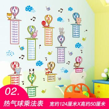南北朝 早教音标汉语拼音字母表墙贴纸幼儿园小学生教室班级布置贴画
