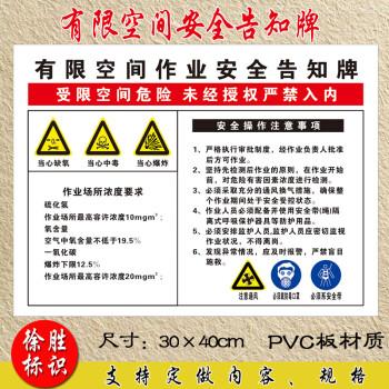 有限空间作业安全告知牌密闭空间受限空间告示牌 安全警示标识牌