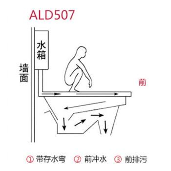 蹲便器水箱套装家用卫生间蹲坑便池厕所大便器ald507c