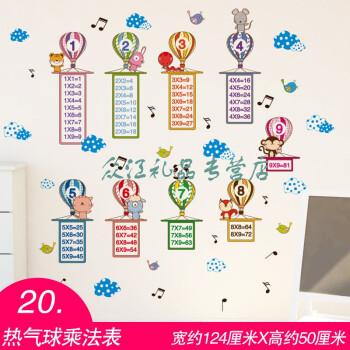 评比栏表扬墙贴纸幼儿园文化墙布置墙面装饰小学教室班级儿童贴画 20图片