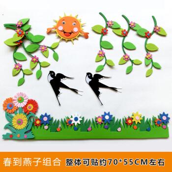 幼儿园装饰墙面区角布置组合墙贴卡通贴饰墙饰教室环境布置主题a 春到