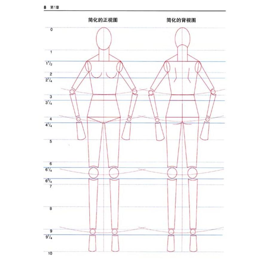 目录 引言 第1章 了解人体结构与比例 第2章 眼睛·嘴巴·鼻子·耳朵