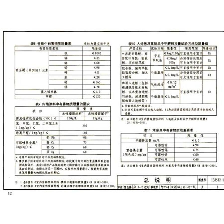 国家建筑标准设计图集(j11-2):常用建筑构造(二)(2013年合订本)