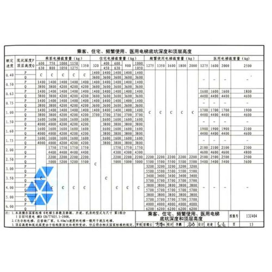 国家建筑标准设计图集(13j404·代替02j404-1):电梯 自动扶梯 自动