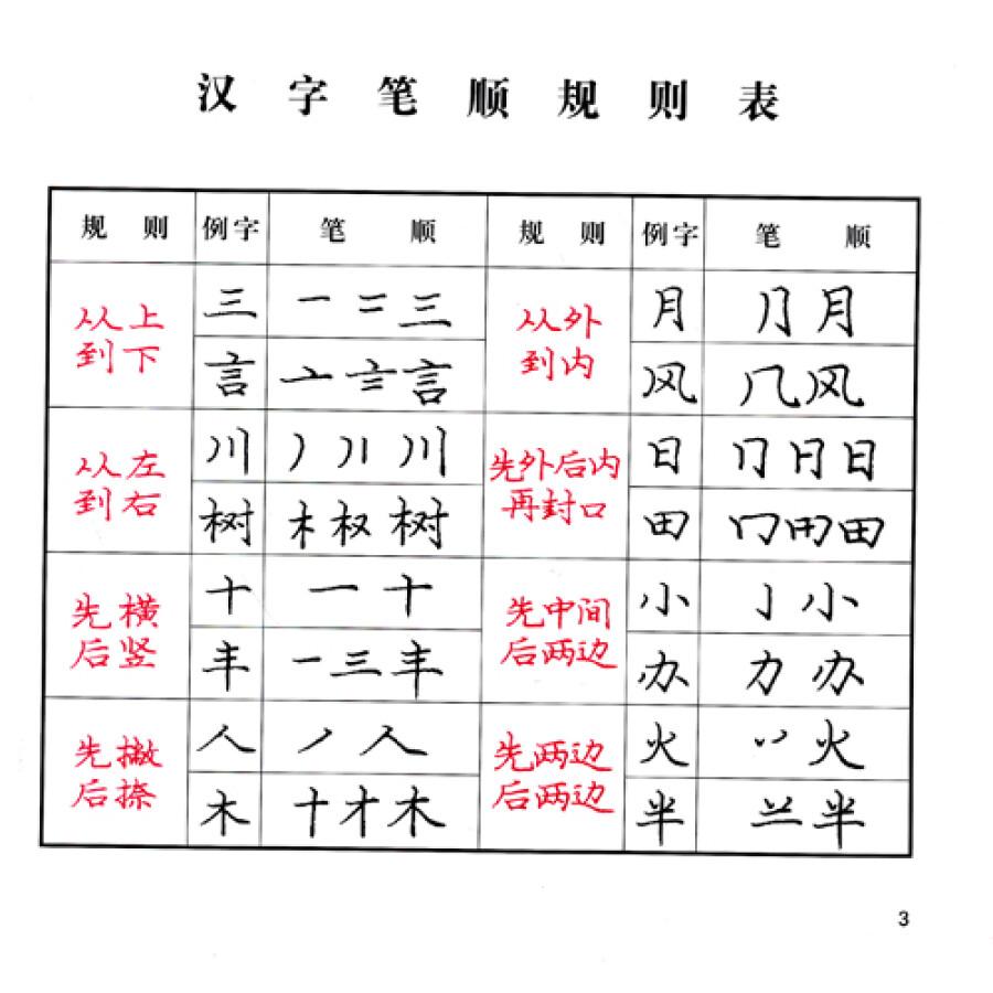 庞中华小学生硬笔楷书基础训练1:笔画笔顺