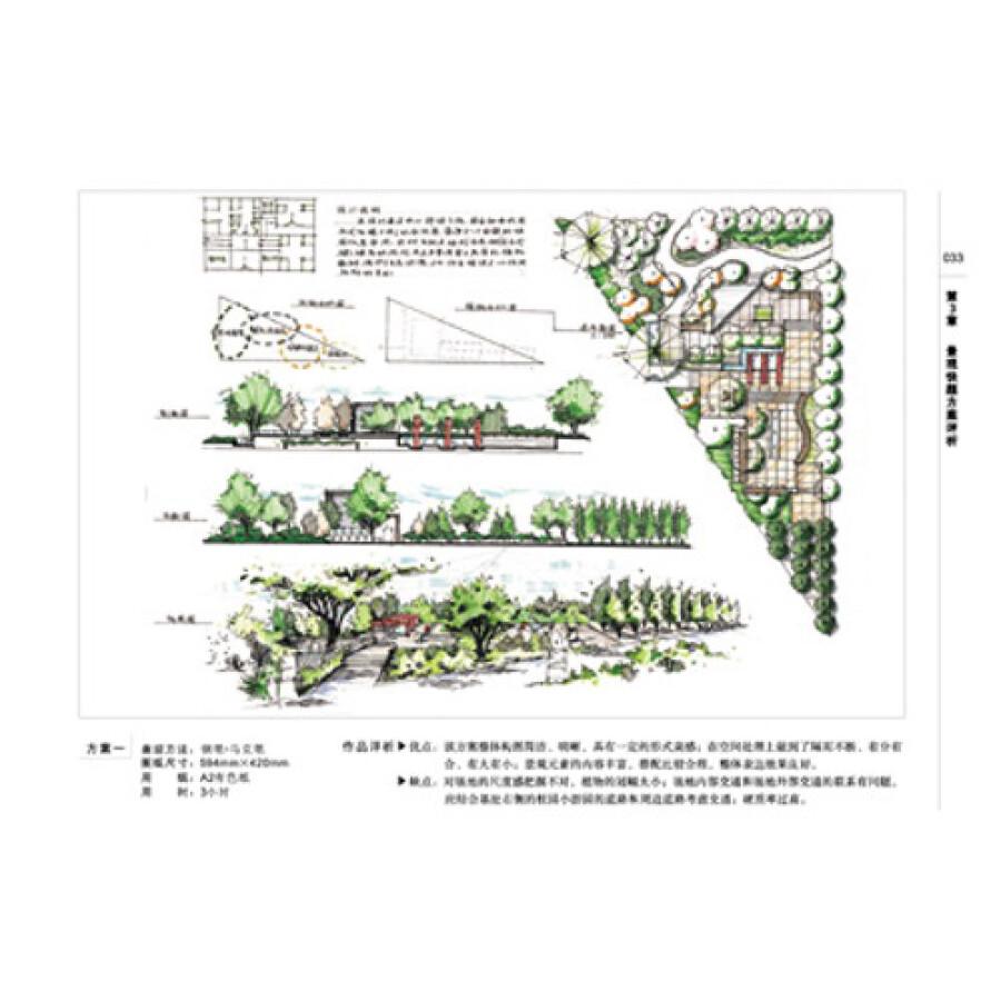 主要景观节点手绘图