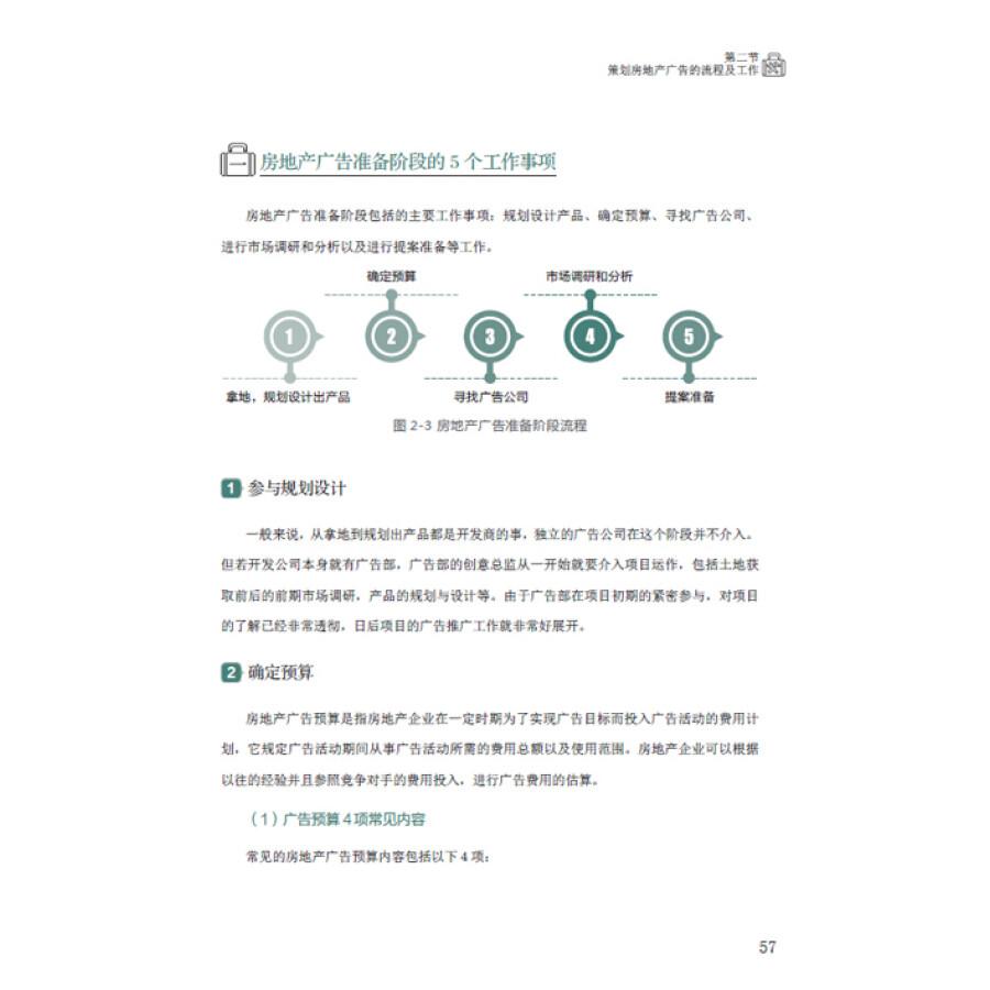 房地产开发流程管理工具箱:项目推广销售