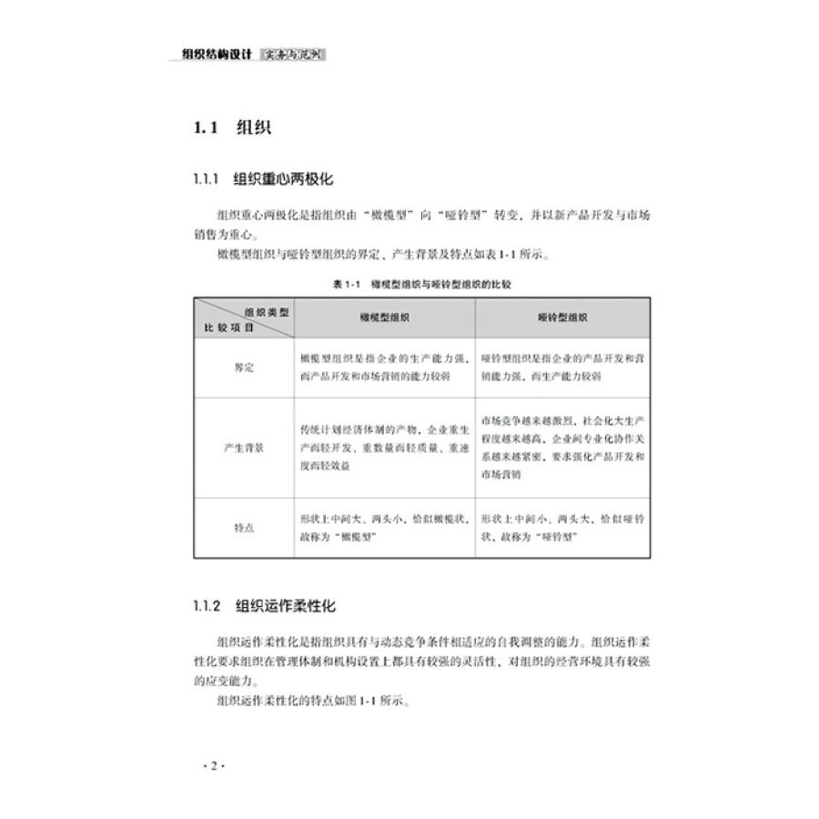 7 企业集团组织结构 21 2.2.8 公司董事会与监事会组织结构 21 2.2.