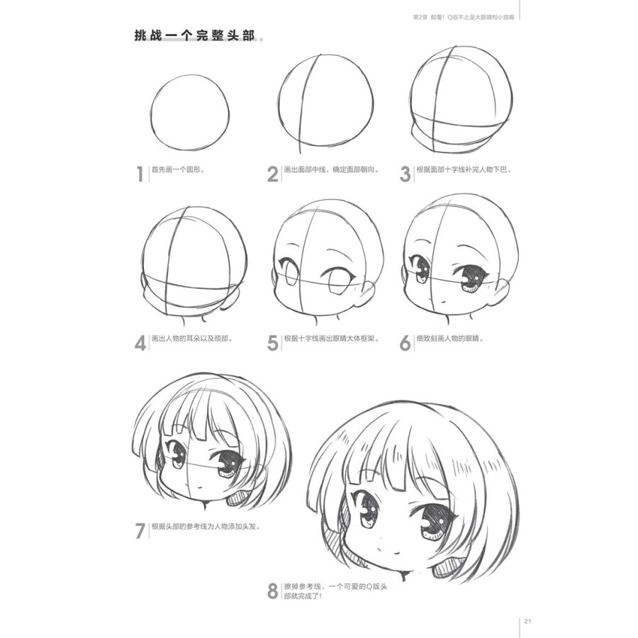 1  q版人物头部与正常人物头部的区别 18 2.1.