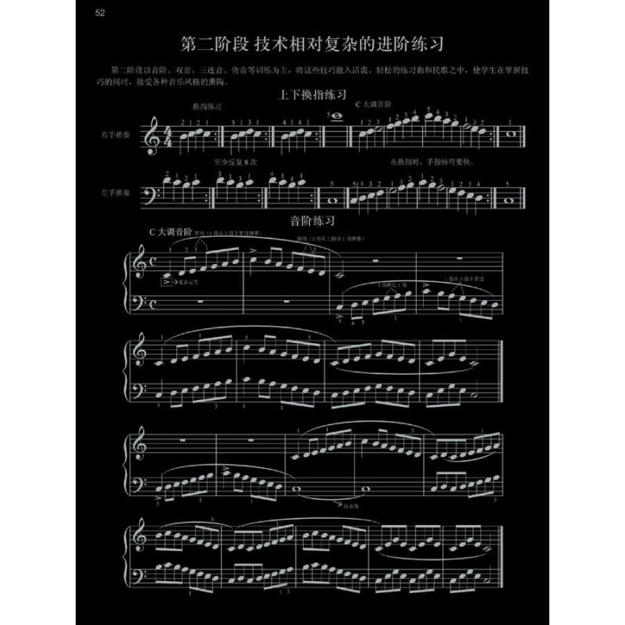 临时记号  钢琴键盘图  第一阶段  大部分练习手均不会移动位置  单手图片