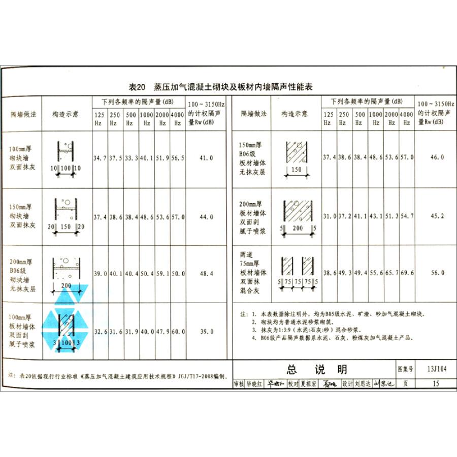 国家建筑标准设计图集j11-3:常用建筑构造(三)2014合订本