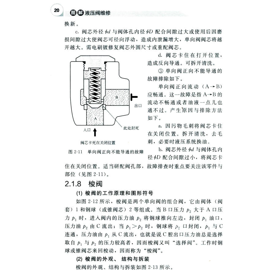 液压维修技能图解速成系列:图解液压阀维修图片