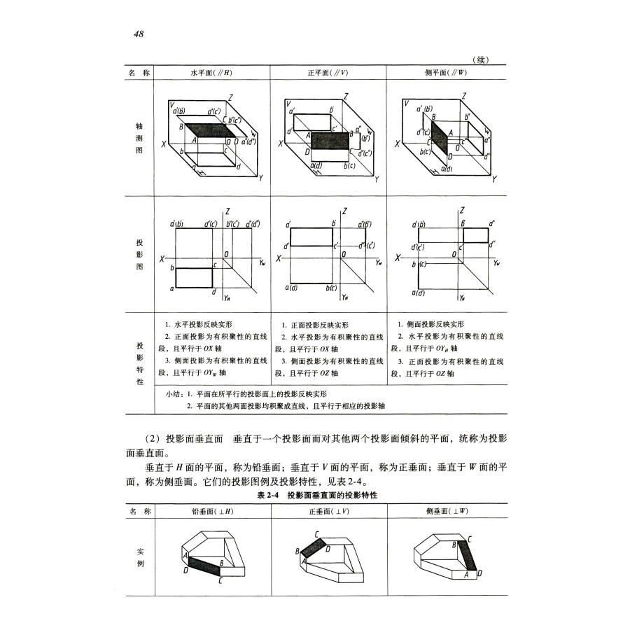 实现机械制图与计算机绘图技能教育整合的教学改革图片