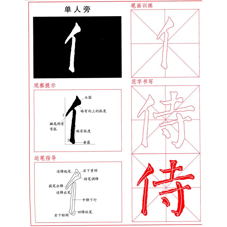 《欧阳询楷书毛笔字帖·《九成宫碑》结构布局》图片